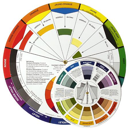 Cercle chromatique colorart - Roue chromatique des couleurs ...